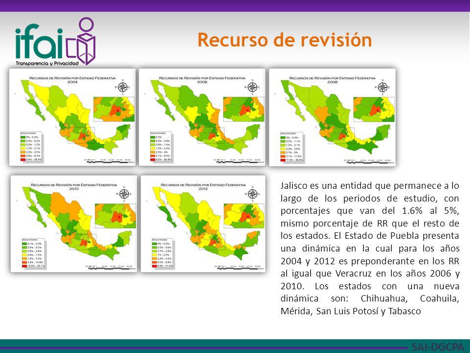 SAI-DGCPA Recurso de revisión Jalisco es una entidad que permanece a lo largo de los periodos de estudio, con porcentajes que van del 1.6% al 5%, mismo porcentaje de RR que el resto de los estados.
