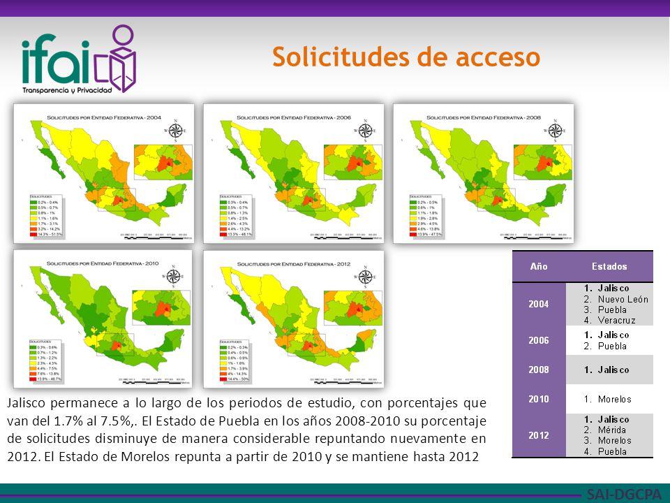 SAI-DGCPA Perfil del solicitante de la APF por género Para el factor geográfico estatal, se observan tres estados con la mayor participación en SA: el D.