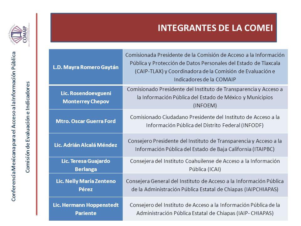 Conferencia Mexicana para el Acceso a la Información Pública Comisión de Evaluación e Indicadores INTEGRANTES DE LA COMEI L.D.