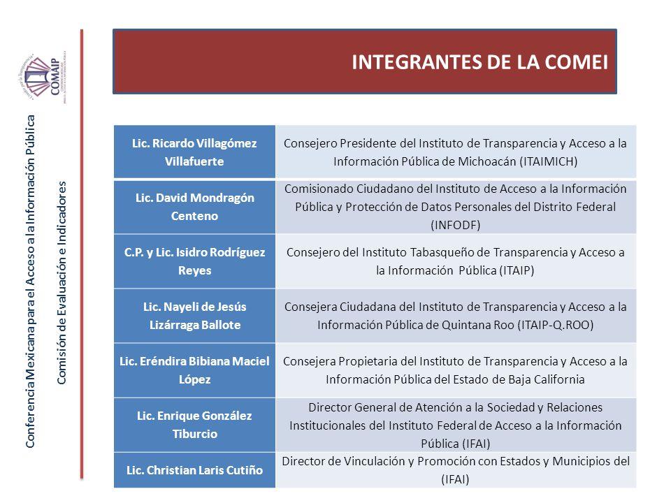 Conferencia Mexicana para el Acceso a la Información Pública Comisión de Evaluación e Indicadores INTEGRANTES DE LA COMEI Lic.