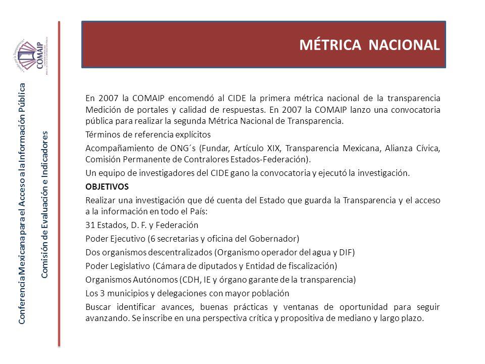 En 2007 la COMAIP encomendó al CIDE la primera métrica nacional de la transparencia Medición de portales y calidad de respuestas.