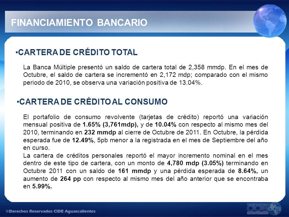 CARTERA DE CRÉDITO TOTAL FINANCIAMIENTO BANCARIO La Banca Múltiple presentó un saldo de cartera total de 2,358 mmdp.