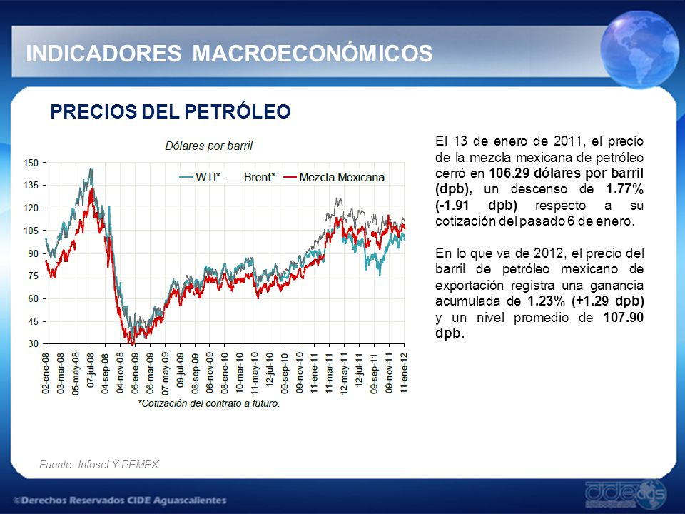 CONFIANZA DEL PRODUCTOR En su comparación anual, el Indicador de Confianza del Productor se colocó en 52.9 puntos durante Diciembre de 2011, nivel menor en ( )3.6 puntos respecto al de igual mes de 2010, cuando fue de 56.6 puntos.