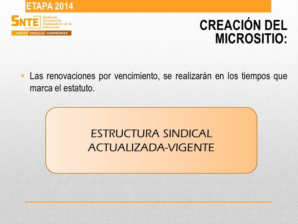 CREACIÓN DEL MICROSITIO: ETAPA 2014 Las renovaciones por vencimiento, se realizarán en los tiempos que marca el estatuto.