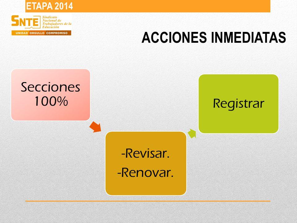 ACCIONES INMEDIATAS ETAPA 2014 Secciones 100% -Revisar. -Renovar. Registrar