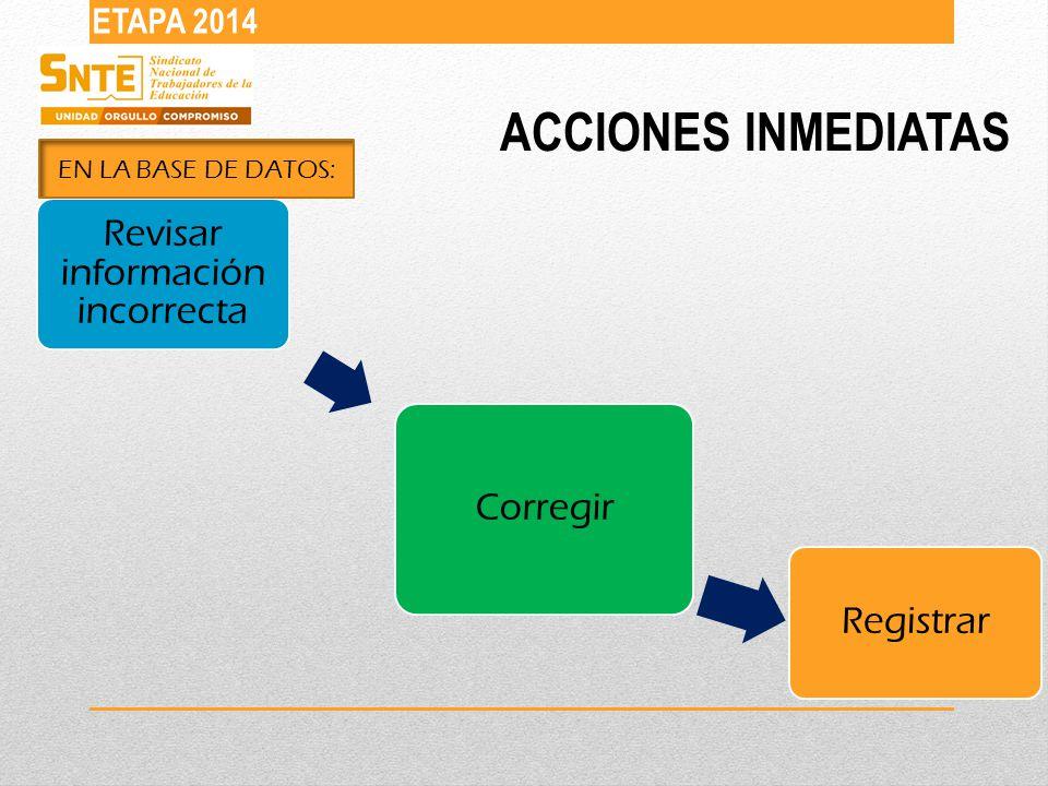 ACCIONES INMEDIATAS ETAPA 2014 Revisar información incorrecta Corregir Registrar EN LA BASE DE DATOS: