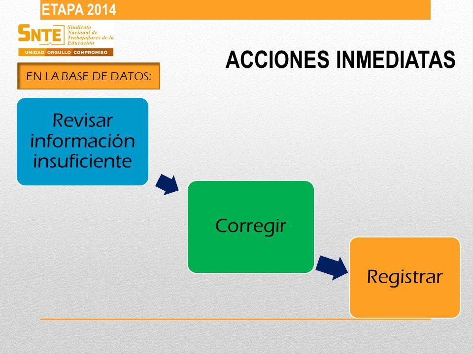 ACCIONES INMEDIATAS ETAPA 2014 Revisar información insuficiente Corregir Registrar EN LA BASE DE DATOS: