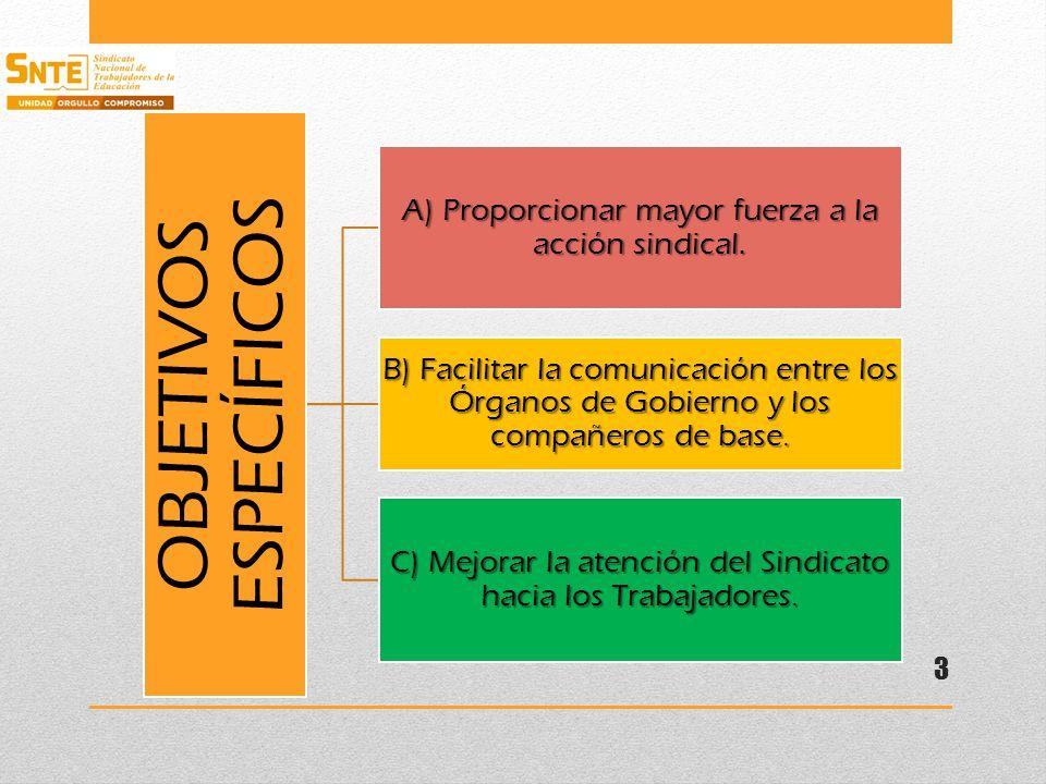 3 OBJETIVOS ESPECÍFICOS A) Proporcionar mayor fuerza a la acción sindical.