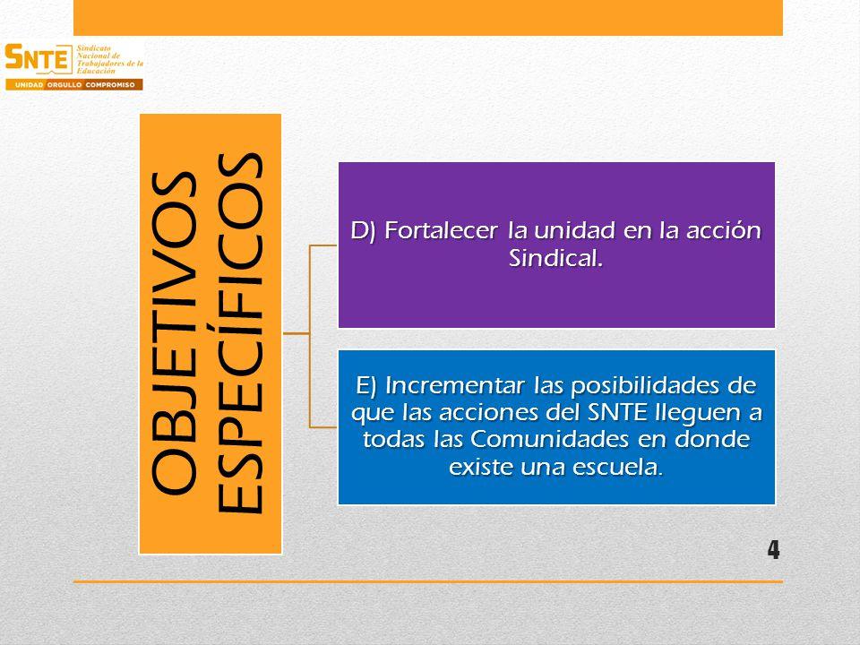 4 OBJETIVOS ESPECÍFICOS D) Fortalecer la unidad en la acción Sindical.