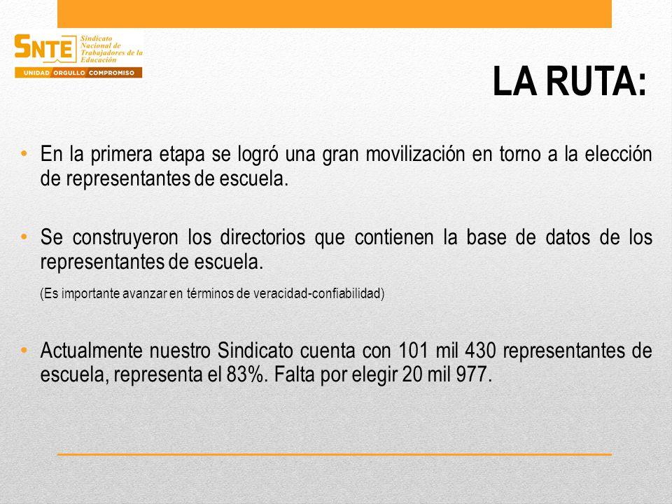 LA RUTA: En la primera etapa se logró una gran movilización en torno a la elección de representantes de escuela.