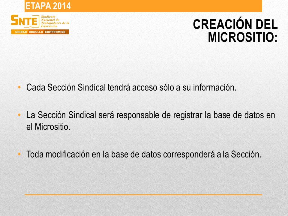 CREACIÓN DEL MICROSITIO: ETAPA 2014 Cada Sección Sindical tendrá acceso sólo a su información.