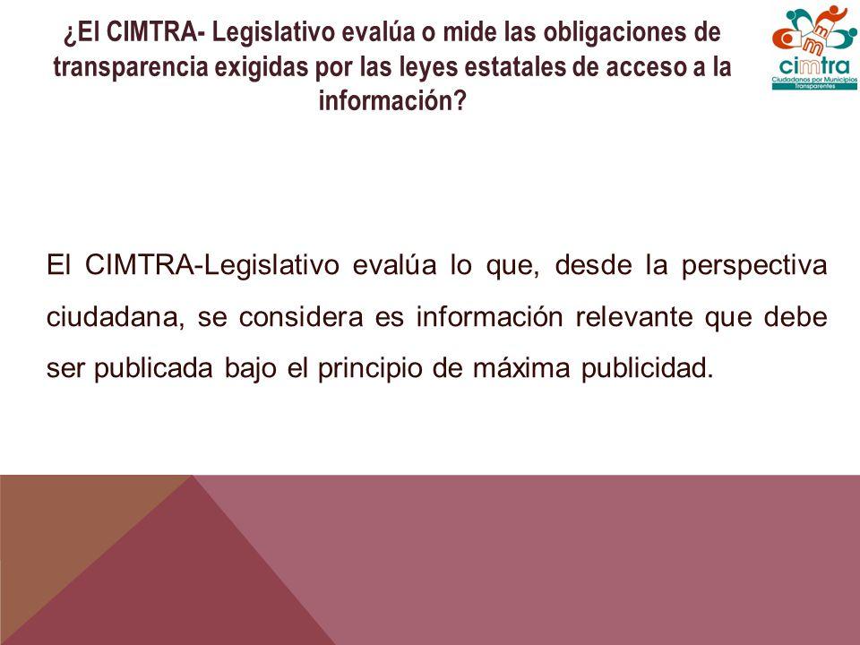METODOLOGÍA 1.Recolección de la información Información disponible en las páginas web.