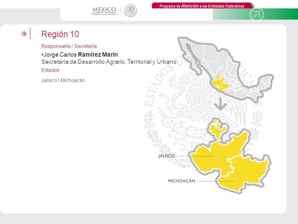 Programa de Atención a las Entidades Federativas Región 10 Responsable / Secretaría Jorge Carlos Ramírez Marín Secretaría de Desarrollo Agrario, Terri