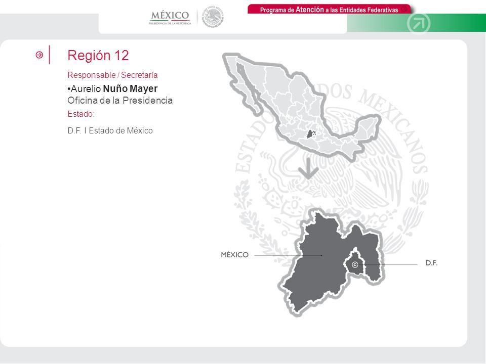 Programa de Atención a las Entidades Federativas Región 12 Responsable / Secretaría Aurelio Nuño Mayer Oficina de la Presidencia Estado: D.F. I Estado