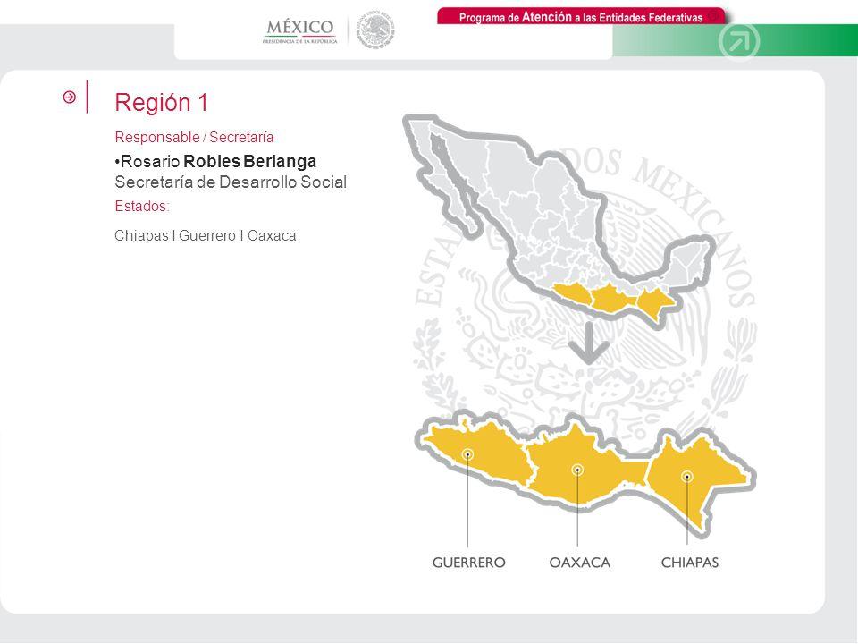Programa de Atención a las Entidades Federativas Región 1 Responsable / Secretaría Rosario Robles Berlanga Secretaría de Desarrollo Social Estados: Ch