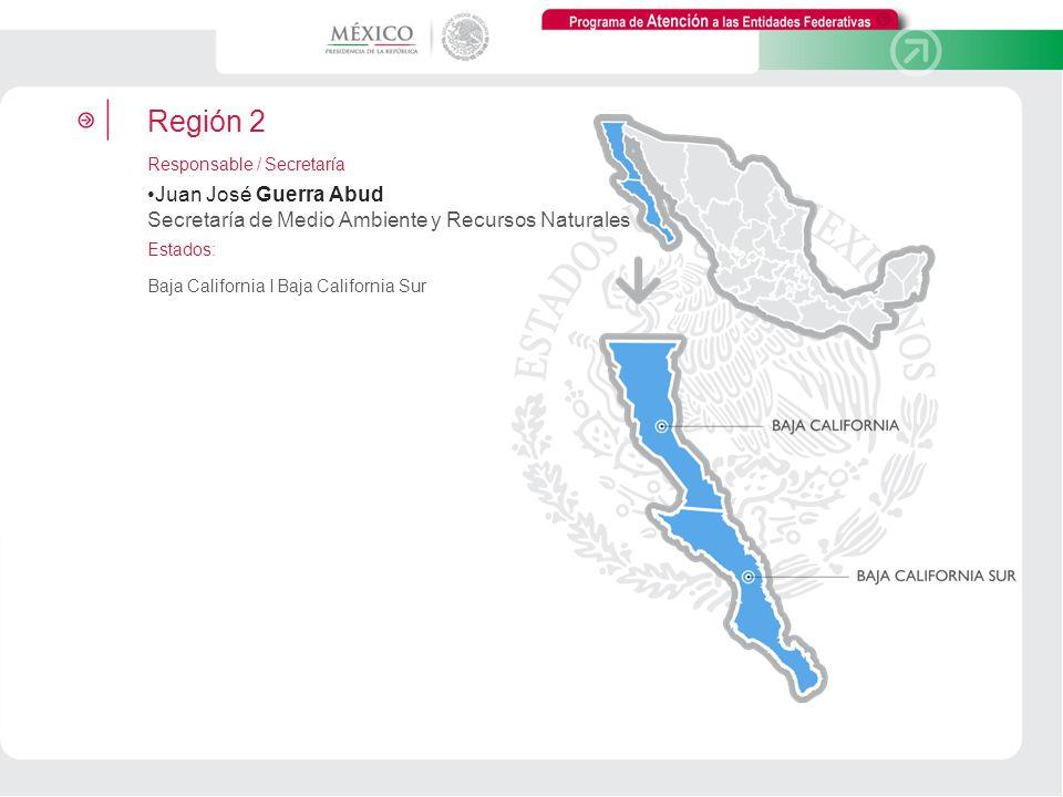 Programa de Atención a las Entidades Federativas Región 2 Responsable / Secretaría Juan José Guerra Abud Secretaría de Medio Ambiente y Recursos Natur