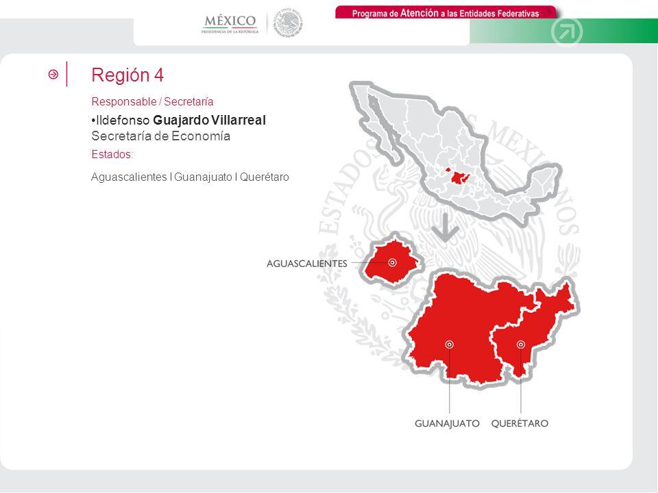 Programa de Atención a las Entidades Federativas Región 4 Responsable / Secretaría Ildefonso Guajardo Villarreal Secretaría de Economía Estados: Aguas