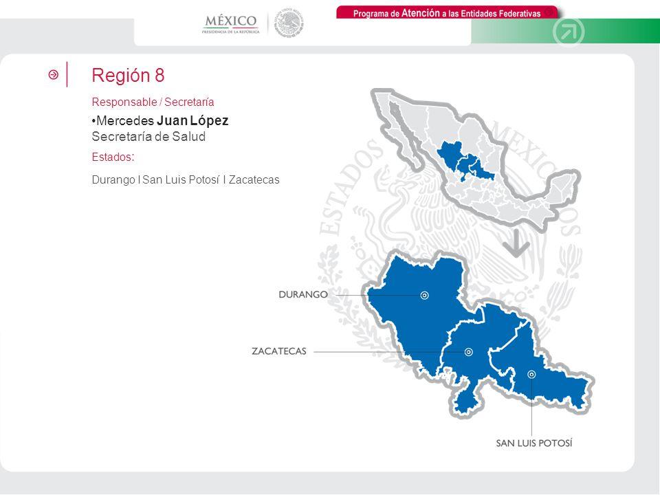 Programa de Atención a las Entidades Federativas Región 8 Responsable / Secretaría Mercedes Juan López Secretaría de Salud Estados : Durango I San Lui