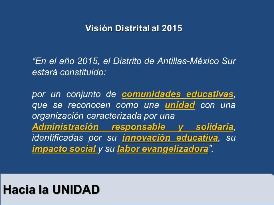 Hacia la UNIDAD Visión Distrital al 2015 En el año 2015, el Distrito de Antillas-México Sur estará constituido: comunidades educativas unidad por un c