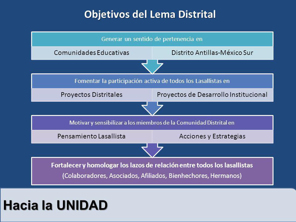 Hacia la UNIDAD Lema Distrital Anual 2012-2013