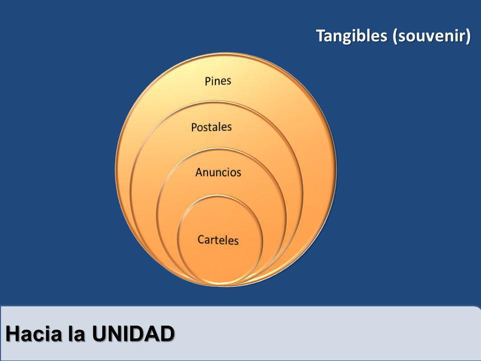 Hacia la UNIDAD Tangibles (souvenir)