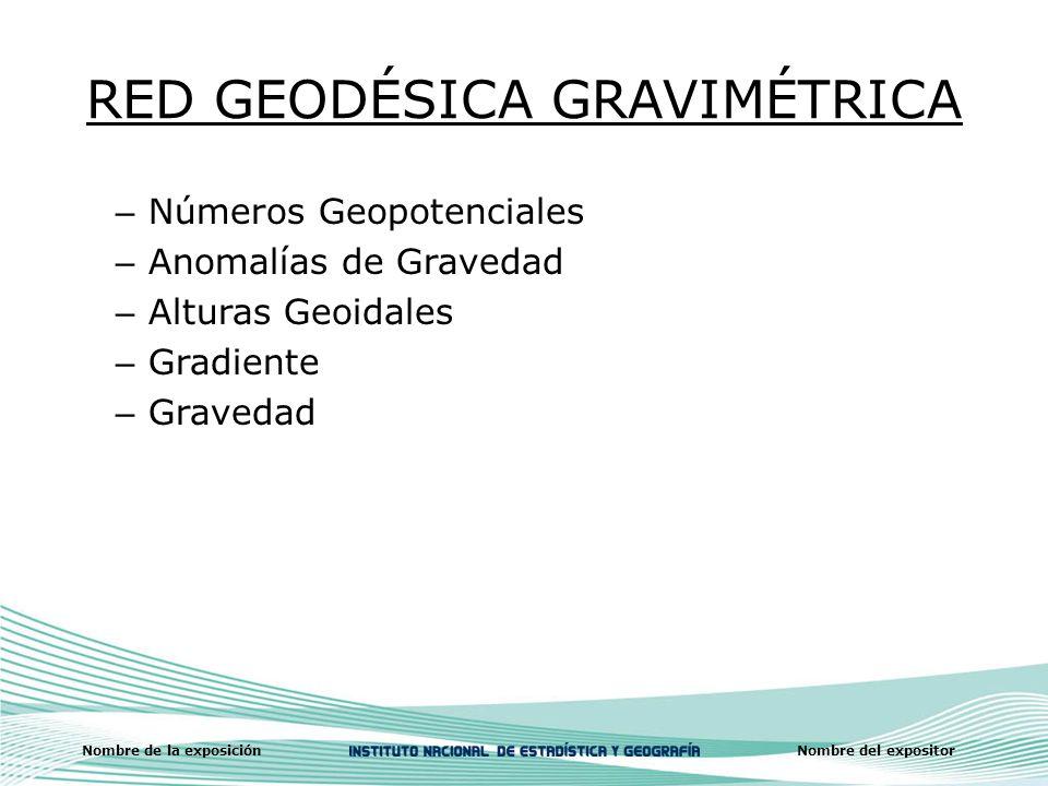 RED GEODÉSICA GRAVIMÉTRICA – Números Geopotenciales – Anomalías de Gravedad – Alturas Geoidales – Gradiente – Gravedad Nombre de la exposiciónNombre del expositor