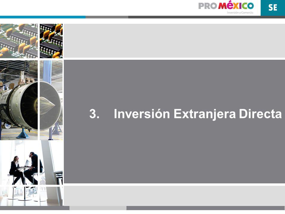 Entre enero de 1999 y diciembre de 2008, las empresas salvadoreñas establecidas en México realizaron inversiones por 3.4 millones de dólares (md).