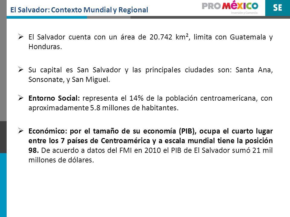 El Salvador: Comercio con el Mundo El principal destino para las exportaciones de El Salvador en 2010 fue Estados Unidos (48.4% de participación), le sigue Guatemala (13.7%), Honduras (12.7%) Nicaragua (5.3%) y Costa Rica (3.5%).
