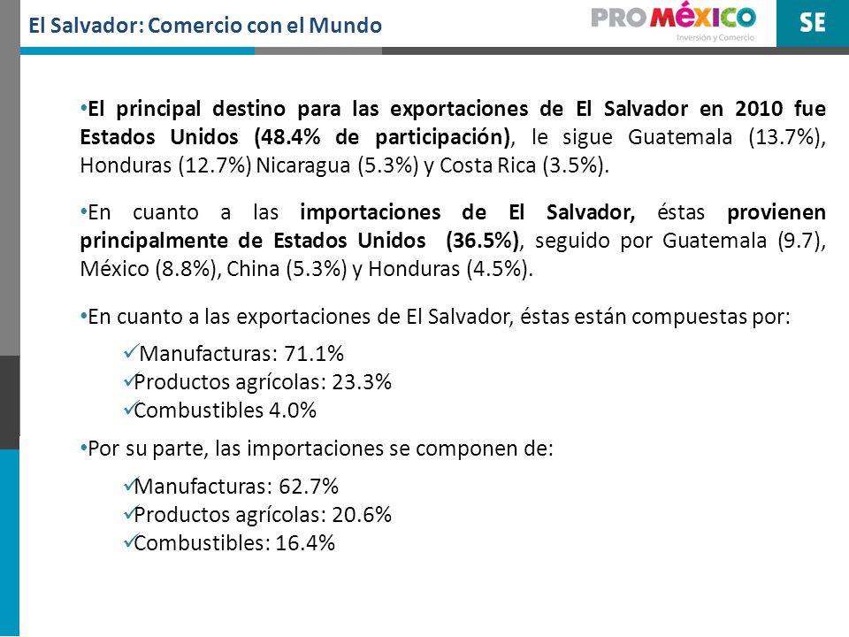 2. Relación de comercio bilateral México – El Salvador
