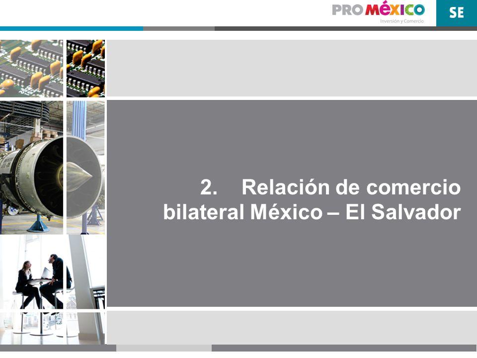 Relación de comercio bilateral México – El Salvador En 2010, El Salvador ocupó el lugar número 40 en el comercio total de México (64 como abastecedor y el 25 como comprador).