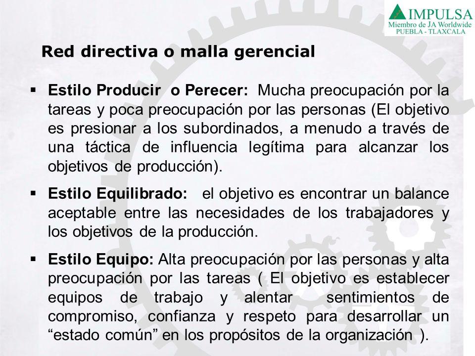 Estilo Producir o Perecer: Mucha preocupación por la tareas y poca preocupación por las personas (El objetivo es presionar a los subordinados, a menud