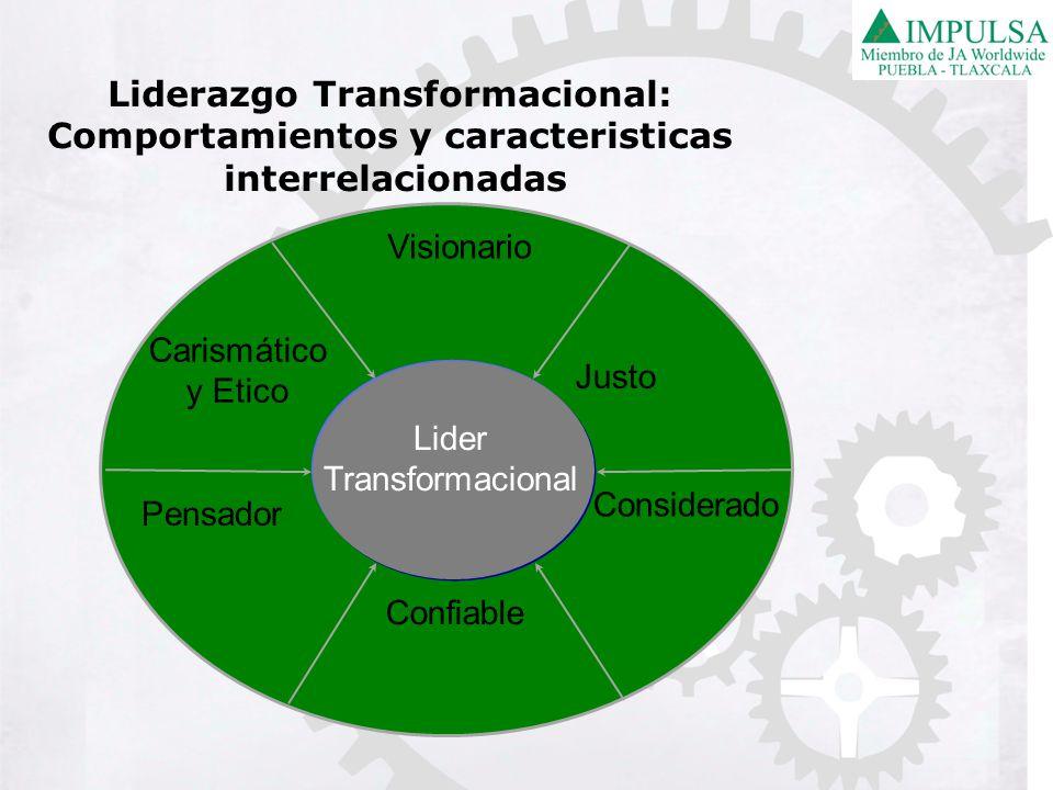 Visionario Justo Carismático y Etico Confiable Pensador Considerado Lider Transformacional Liderazgo Transformacional: Comportamientos y caracteristic