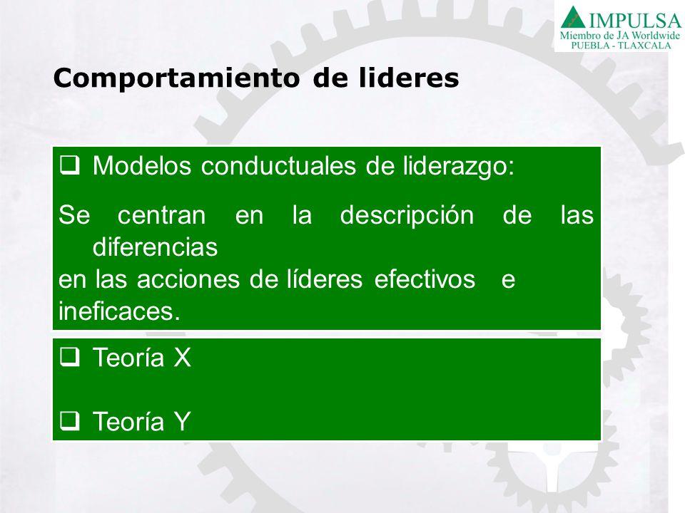 Modelos conductuales de liderazgo: Se centran en la descripción de las diferencias en las acciones de líderes efectivos e ineficaces. Teoría X Teoría