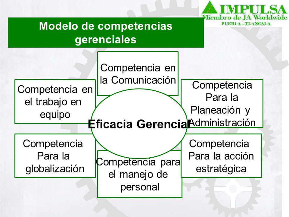 Modelo de competencias gerenciales Competencia en el trabajo en equipo Competencia en la Comunicación Competencia Para la Planeación y Administración