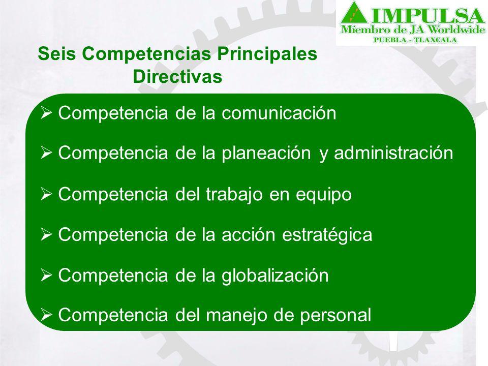 Seis Competencias Principales Directivas Competencia de la comunicación Competencia de la planeación y administración Competencia del trabajo en equip