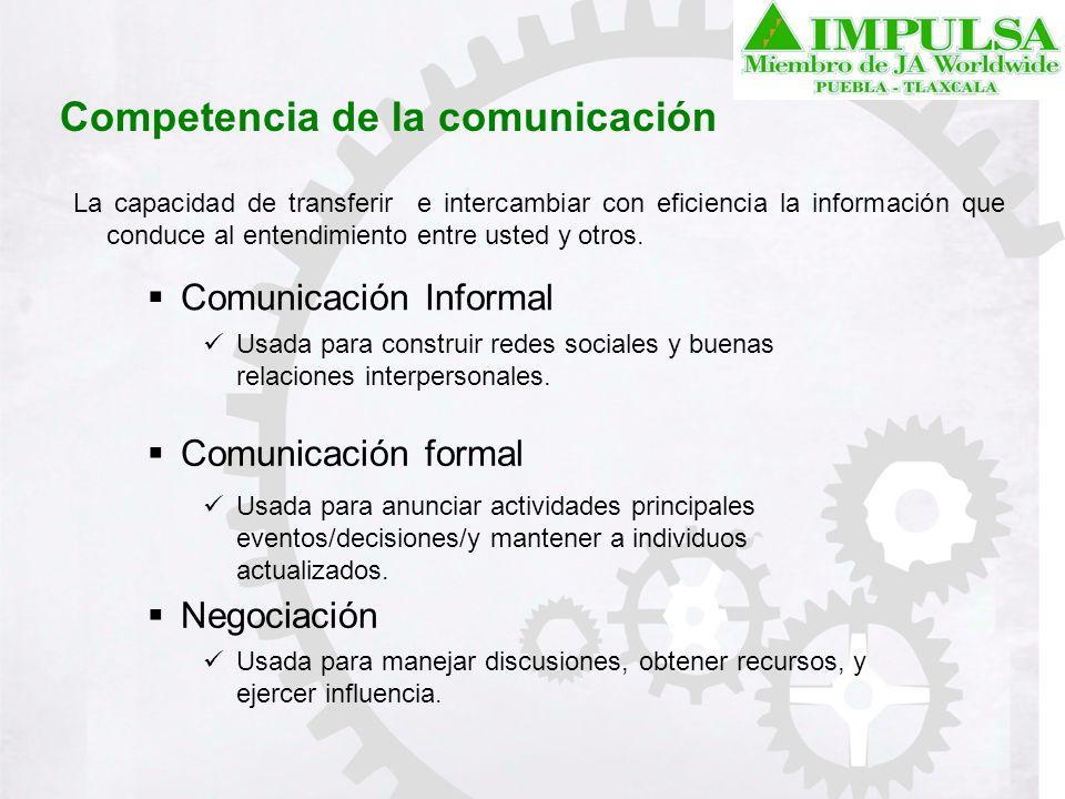 Competencia de la comunicación La capacidad de transferir e intercambiar con eficiencia la información que conduce al entendimiento entre usted y otro
