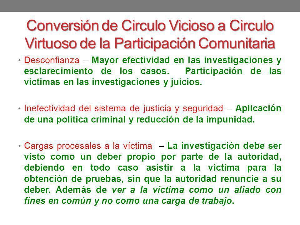 Conversión de Circulo Vicioso a Circulo Virtuoso de la Participación Comunitaria Desconfianza – Mayor efectividad en las investigaciones y esclarecimi