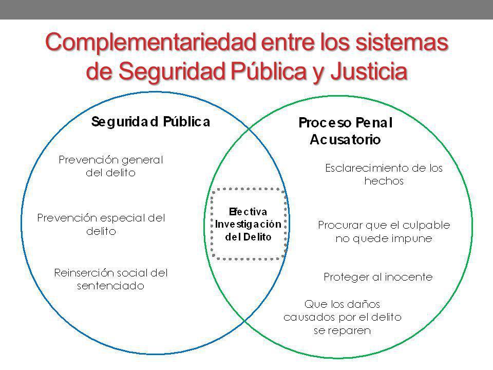 Conversión de Circulo Vicioso a Circulo Virtuoso de la Recaudación sujeta a metas Malos Servicios Públicos – Programa de mejora a los Servicios Públicos con aumento de recaudación vinculado a Supervisión de Sociedad Civil.