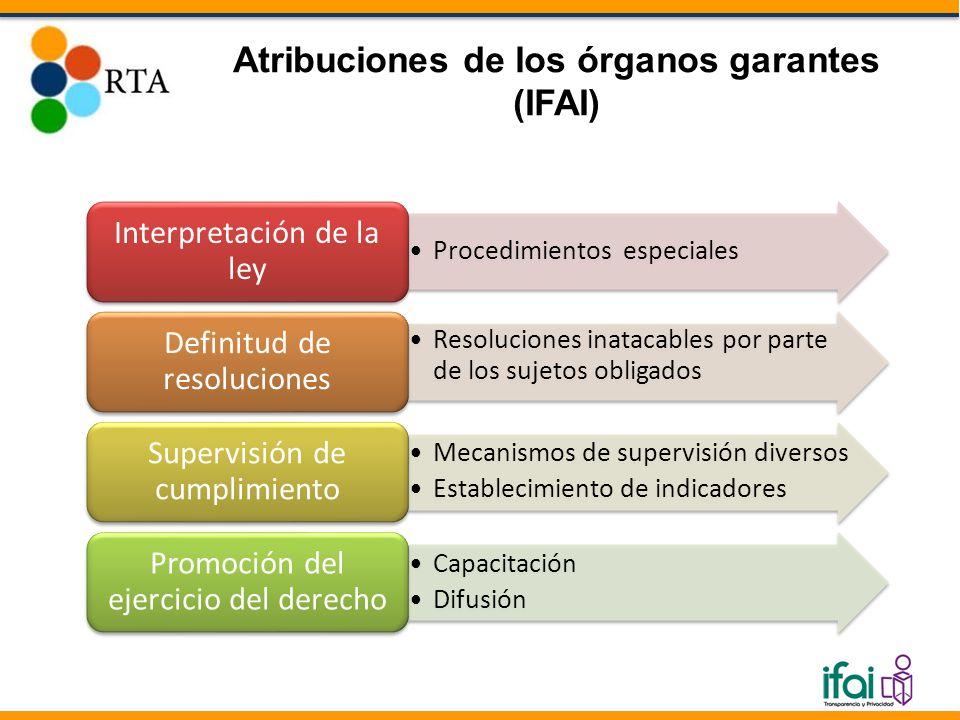 Atribuciones de los órganos garantes (IFAI) Procedimientos especiales Interpretación de la ley Resoluciones inatacables por parte de los sujetos obligados Definitud de resoluciones Mecanismos de supervisión diversos Establecimiento de indicadores Supervisión de cumplimiento Capacitación Difusión Promoción del ejercicio del derecho