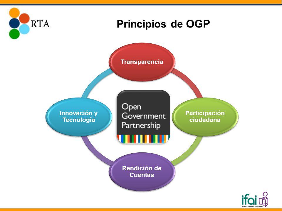Principios de OGP Transparencia Participación ciudadana Rendición de Cuentas Innovación y Tecnología