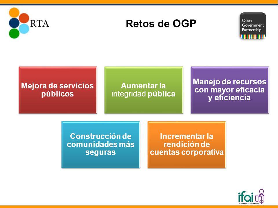 Retos de OGP Mejora de servicios públicos Aumentar la integridad pública Manejo de recursos con mayor eficacia y eficiencia Construcción de comunidades más seguras Incrementar la rendición de cuentas corporativa