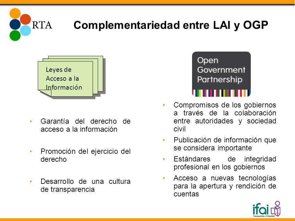 Garantía del derecho de acceso a la información Promoción del ejercicio del derecho Desarrollo de una cultura de transparencia Compromisos de los gobi