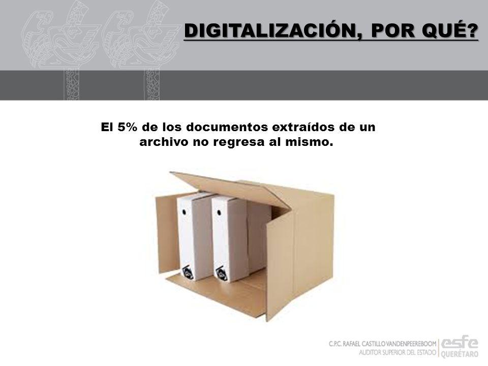 DIGITALIZACIÓN DIGITALIZACIÓN, POR QUÉ? El 5% de los documentos extraídos de un archivo no regresa al mismo.