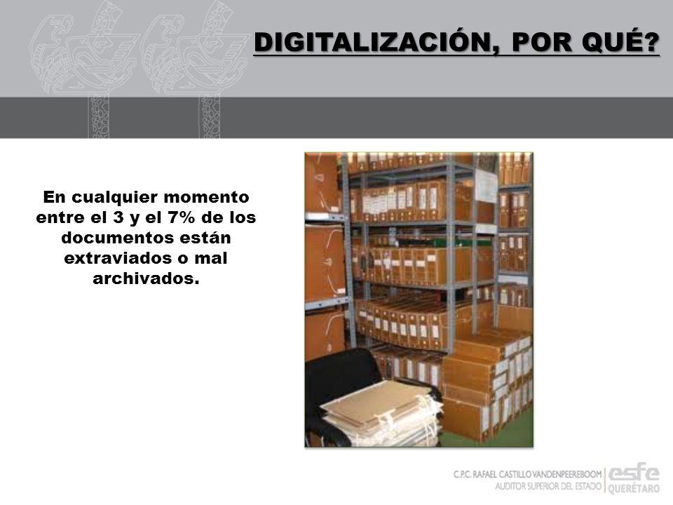 DIGITALIZACIÓN DIGITALIZACIÓN, POR QUÉ? En cualquier momento entre el 3 y el 7% de los documentos están extraviados o mal archivados.