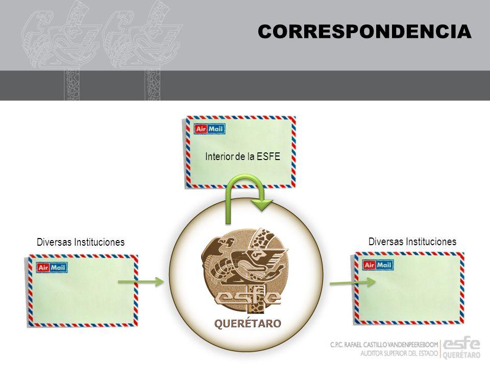 CORRESPONDENCIA Diversas Instituciones Interior de la ESFE
