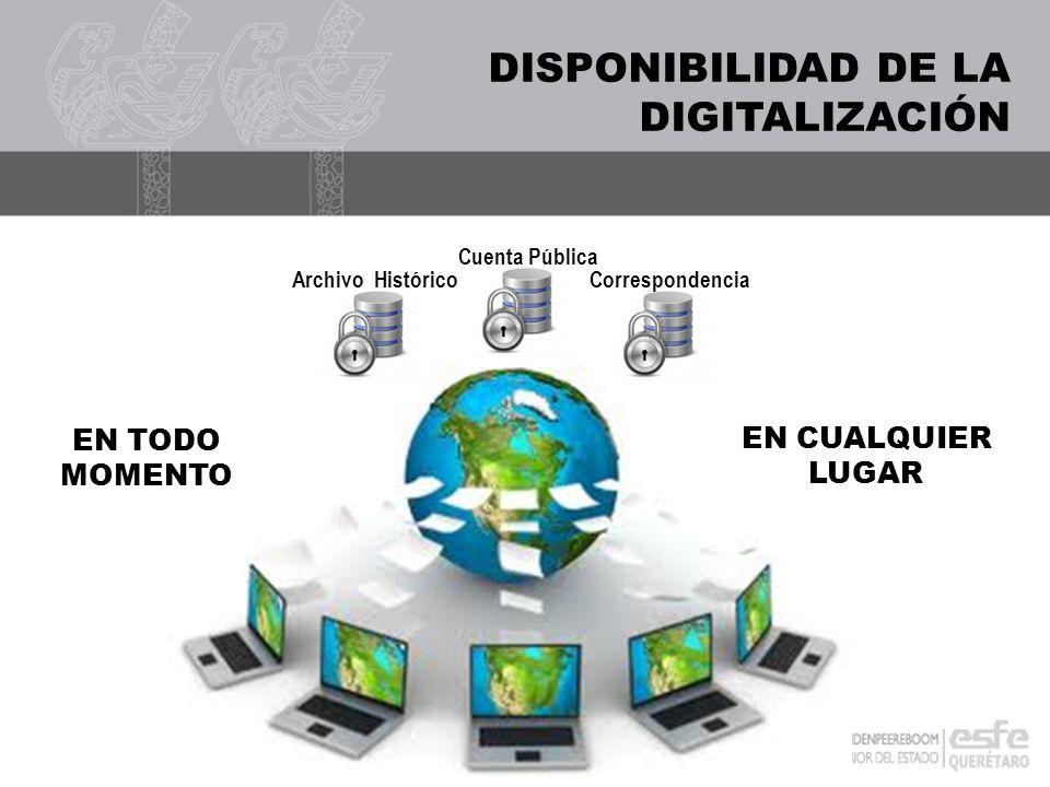 DISPONIBILIDAD DE LA DIGITALIZACIÓN Archivo Histórico Cuenta Pública Correspondencia EN TODO MOMENTO EN CUALQUIER LUGAR