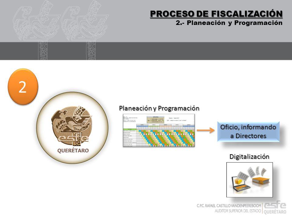 DIGITALIZACIÓN PROCESO DE FISCALIZACIÓN 2.- Planeación y Programación Digitalización 2 2 Planeación y Programación Oficio, informando a Directores Ofi