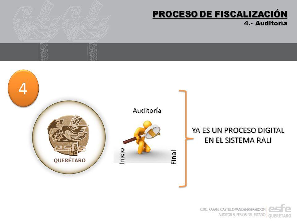 DIGITALIZACIÓN PROCESO DE FISCALIZACIÓN 4.- Auditoría 4 4 Auditoría YA ES UN PROCESO DIGITAL EN EL SISTEMA RALI InicioFinal