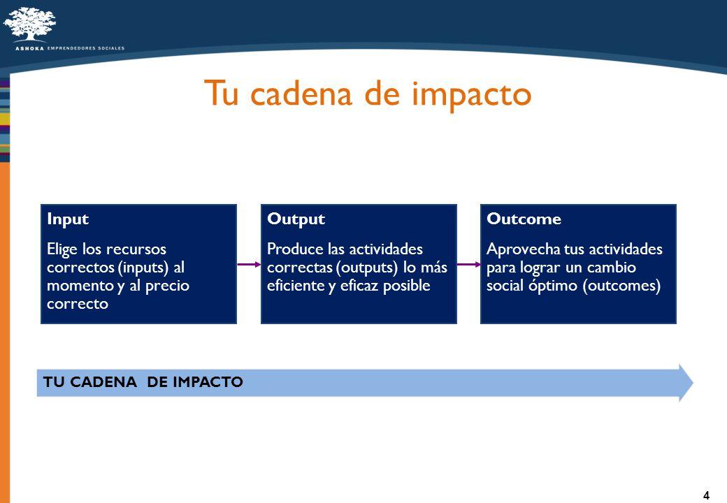 TU CADENA DE IMPACTO 4 Tu cadena de impacto Input Elige los recursos correctos (inputs) al momento y al precio correcto Output Produce las actividades