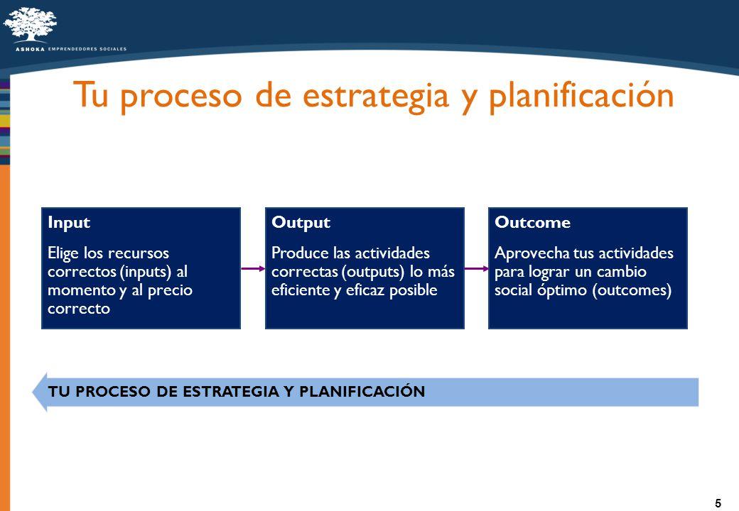 5 Tu proceso de estrategia y planificación Input Elige los recursos correctos (inputs) al momento y al precio correcto Output Produce las actividades